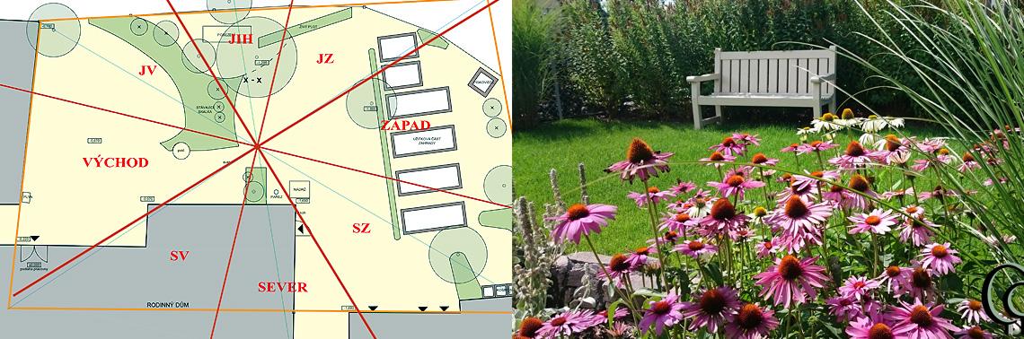 Feng Shui rozbor zahrady